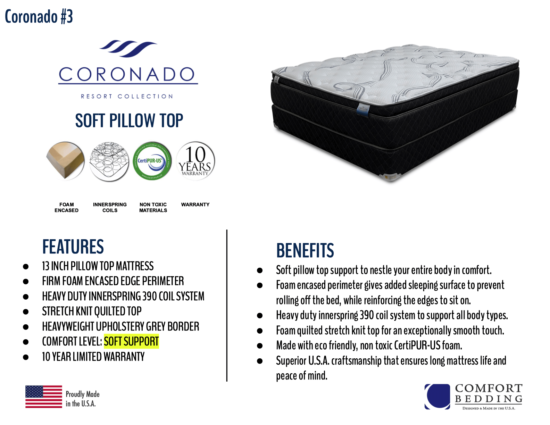 Coronado soft pillow Top by Comfort Bedding product image